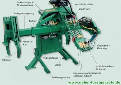 Niab Traktorprozessor 1
